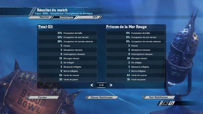 [Gallka] Total-Elf 3-2 Prince de la Mer Rouge [Elender] Stat_110