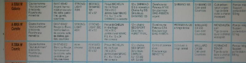 Peugeot COSMIC 1987 cadre alu PECHINEY - Page 2 Dscn6926