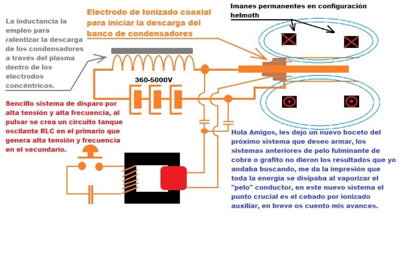 Experimentando las posibilidades de un cañón de plasma real - Página 3 Plasma10