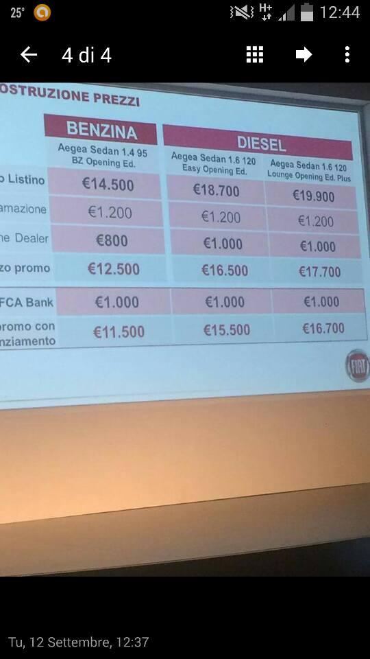 Nuova Fiat Tipo ( prog.AEGEA ) - Pagina 3 12004710