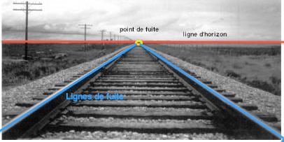 Dessin pour les Nuls N° 0 Notions de Perspective Captur11