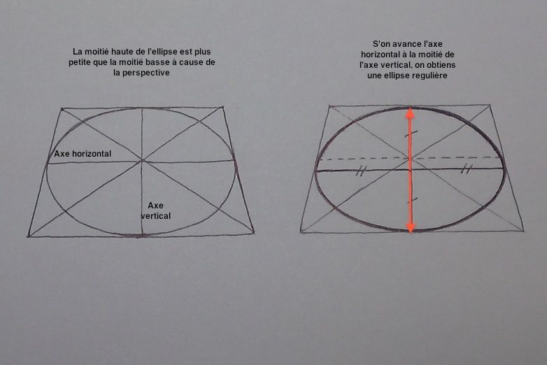 Dessin pour les Nuls N° 0 Notions de Perspective Captur15