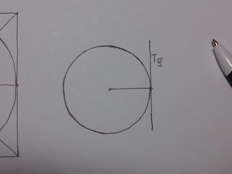 Dessin pour les Nuls N° 0 Notions de Perspective P02-0712