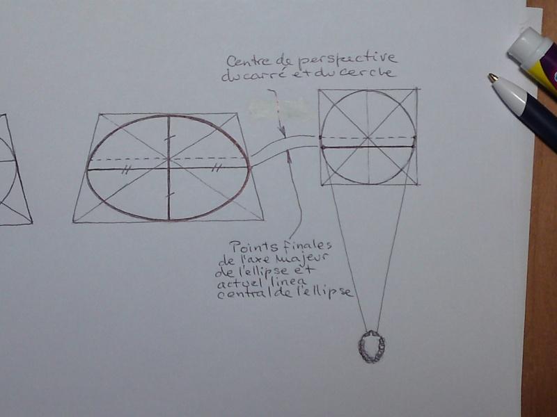 Dessin pour les Nuls N° 0 Notions de Perspective P02-0715