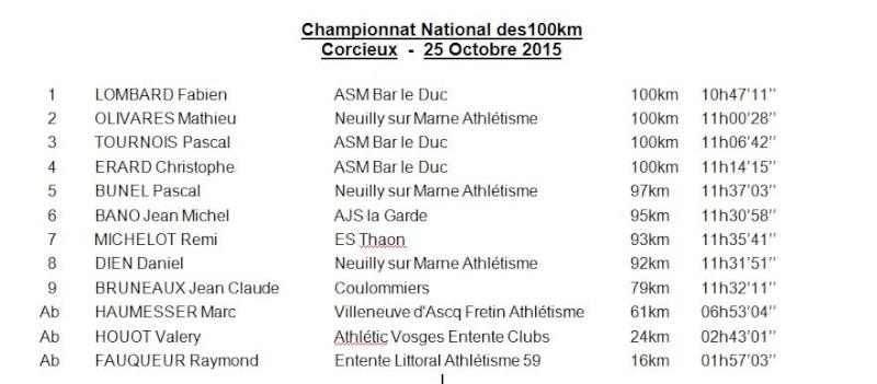 Championnat Nationaldes 100km - Corcieux - 25 Octobre 2015 0_100k10