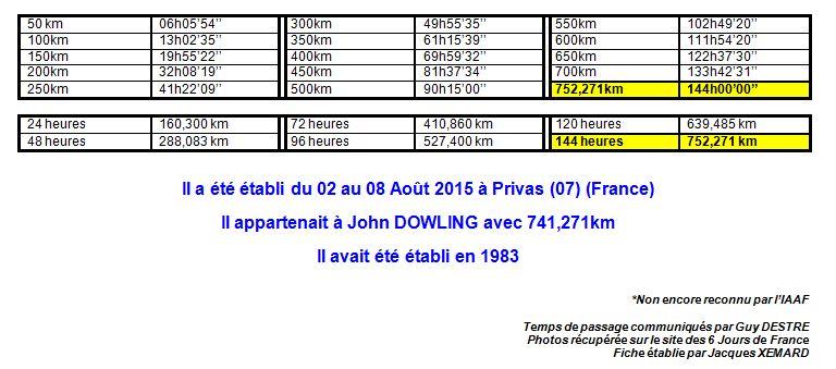Record du Monde des 6 jours - Dominique BUNEL 1_mpm_12