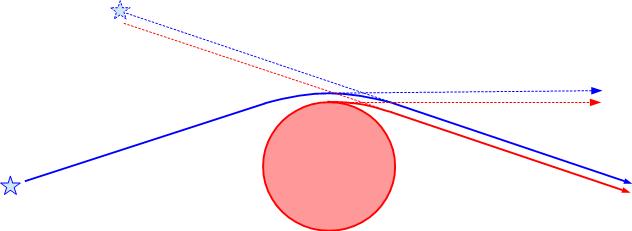 La courbure d'Einstein Courbu11