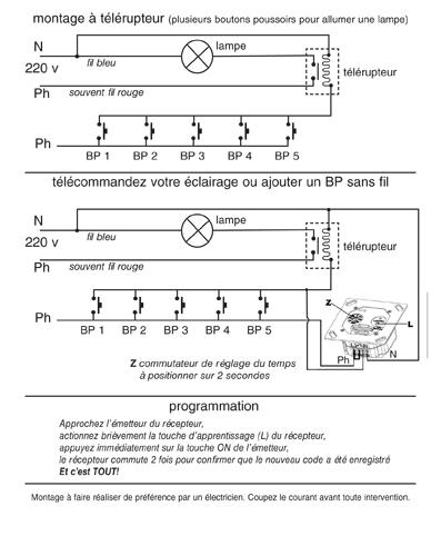 Module dio extra plat [TA3017/54758] avec telerupteur Rempla10
