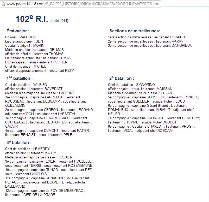 Les cadres du 102° RI en Aout 1914 Le10210