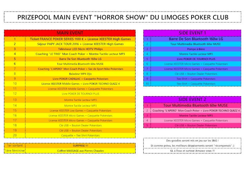 MAIN EVENT Limoges Poker Club 31 oct./1er Nov. 2015 Prizep13