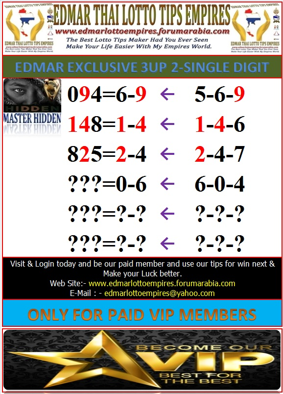 VIP DATA FOR ALL MEMBER BEFORE THE RESULT 16/OCTOBER/2015 11:00 MORNING(FREE VIEW -UPDATE-DONE) 2-digi14