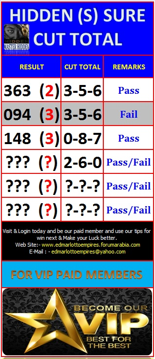 VIP DATA FOR ALL MEMBER BEFORE THE RESULT 01/OCTOBER/2015 11:00 MORNING(FREE VIEW -UPDATE-DONE) Hidden21