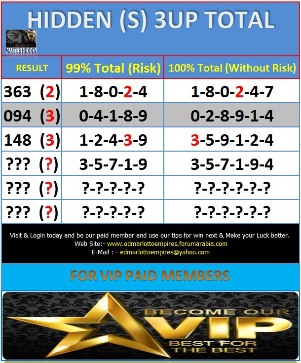 VIP DATA FOR ALL MEMBER BEFORE THE RESULT 01/OCTOBER/2015 11:00 MORNING(FREE VIEW -UPDATE-DONE) Hidden23