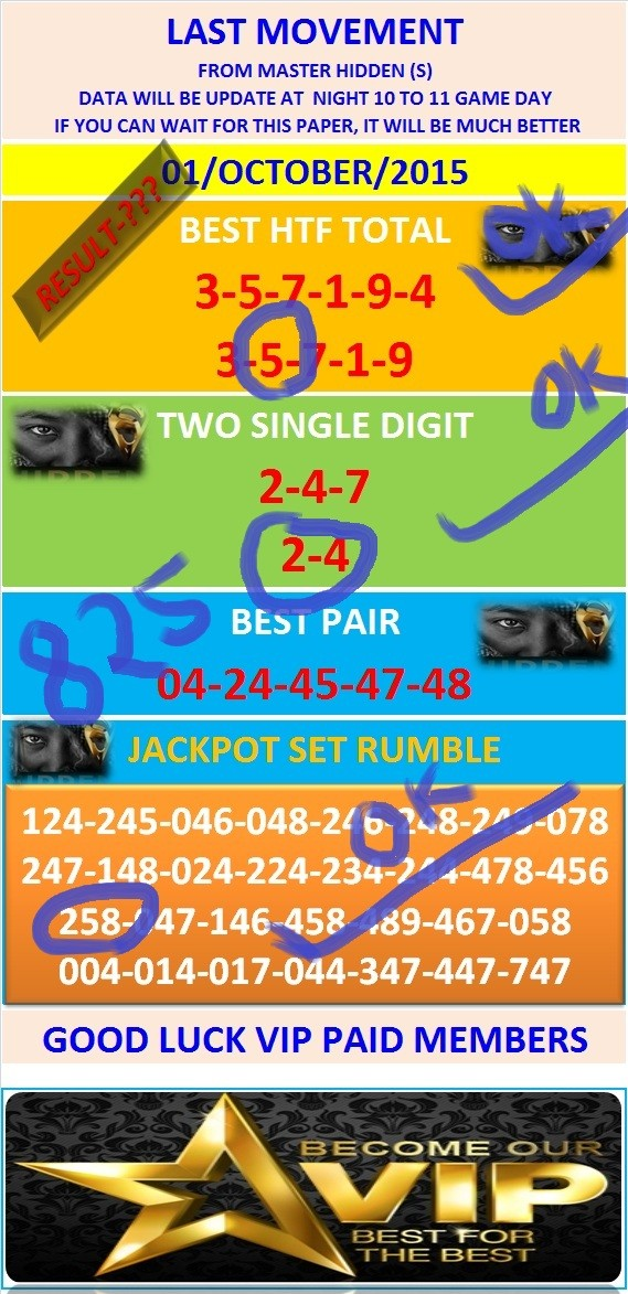 VIP DATA FOR ALL MEMBER BEFORE THE RESULT 16/OCTOBER/2015 11:00 MORNING(FREE VIEW -UPDATE-DONE) Last-m14