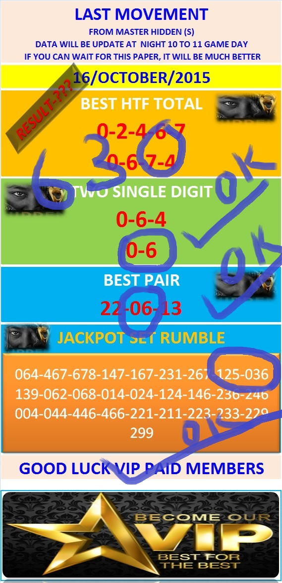 VIP DATA FOR ALL MEMBER BEFORE THE RESULT 16/OCTOBER/2015 11:00 MORNING(FREE VIEW -UPDATE-DONE) Last-m16