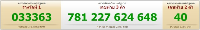 Live Lottery Thai Results 01 October 2015 (594825) Thaila11