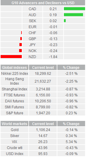 Daily Forex Snapshot  - Page 2 G1010
