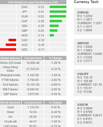 Daily Forex Snapshot  - Page 2 Screen11