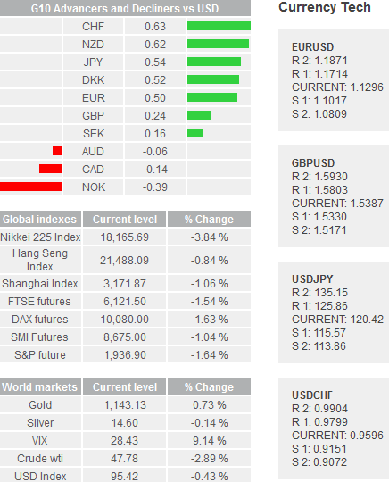 Daily Forex Snapshot  - Page 3 Screen12