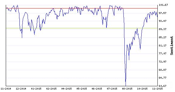 Stocks Trade Signals - Page 4 Sentim22