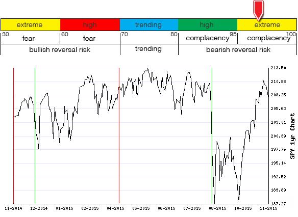 Stocks Trade Signals - Page 4 Sentim23