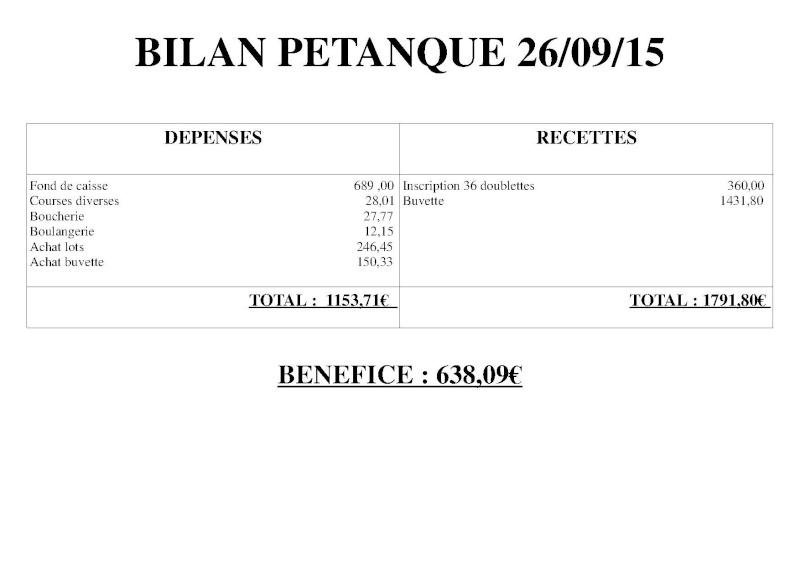 CONCOURS DE PETANQUE 26/09/15 - Page 2 Bilan_10