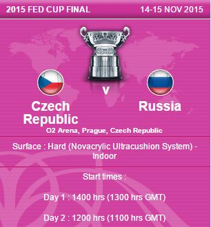 FED CUP 2015 : Groupe Mondial - Page 9 Fed_cu10