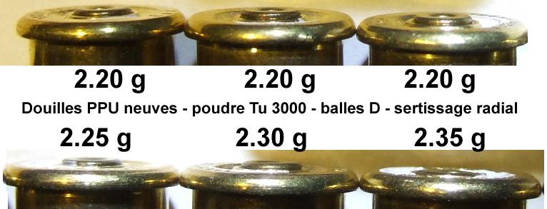 """Rechargement du 8 x 51 R """"Lebel"""" / balle D & TPM327D Culots10"""