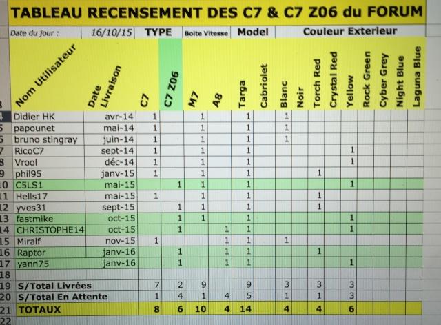 Tableau recensement C7 & C7 Z06 du forum - Page 5 Image31