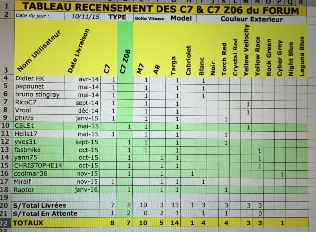 Tableau recensement C7 & C7 Z06 du forum - Page 6 Image50