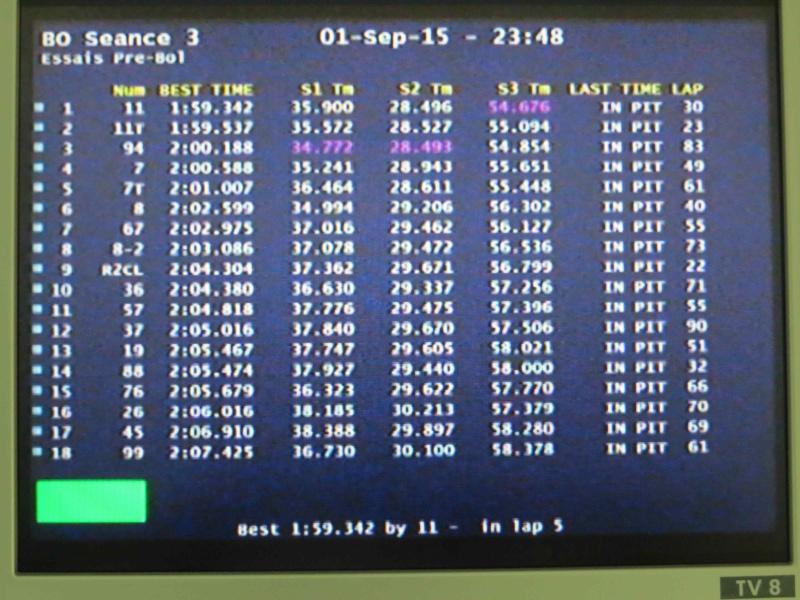 "[Endurance] Bol d'Or ""Castellet"" 17, 18, 19 et 20 septembre 2015 Img_1621"