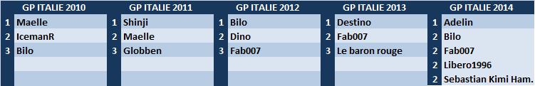 Grand Prix d'Italie 2015 12-ita11