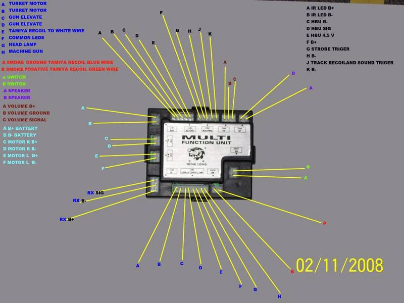 RX18   uscite connettori Us548610