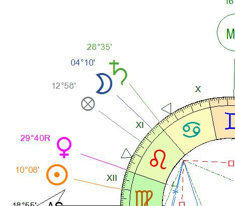 Saturne saturne saturne... Conjon10