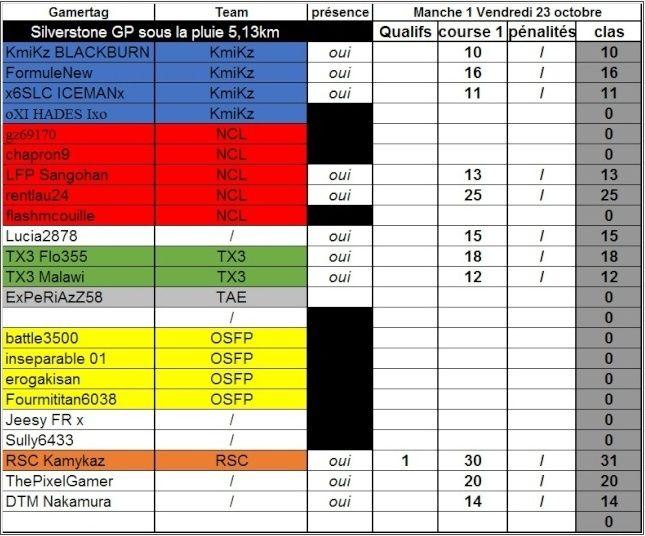 2° édition de l'ECC ( European Clio Cup ) 2015-115