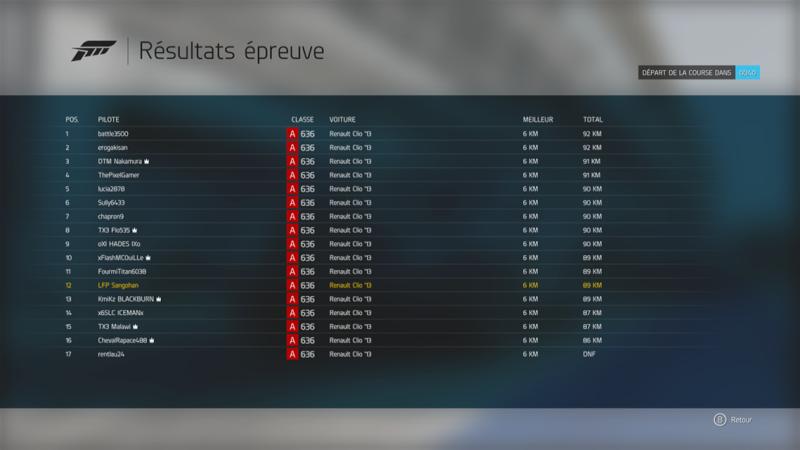 2° édition de l'ECC ( European Clio Cup ) Course10