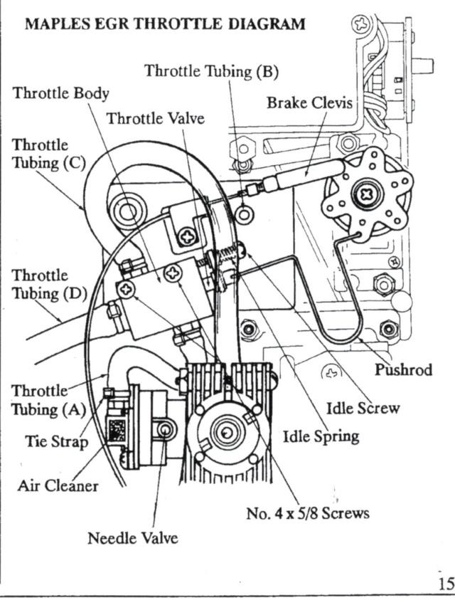 Cox Stocker 0.49 / Indy Car / Nissan GTP Thrott11
