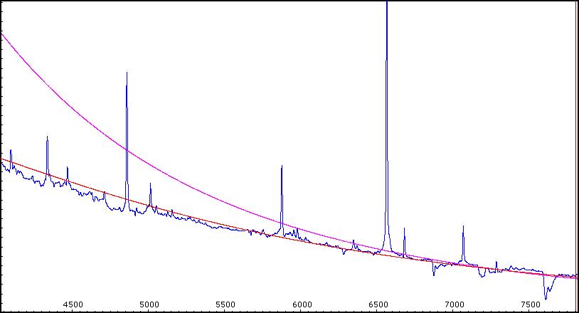 Une future supernova : P Cygni Pcyg_p11