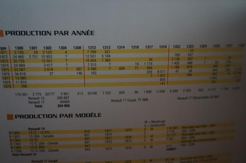 Présentation Yannick - Page 2 Dsc03518
