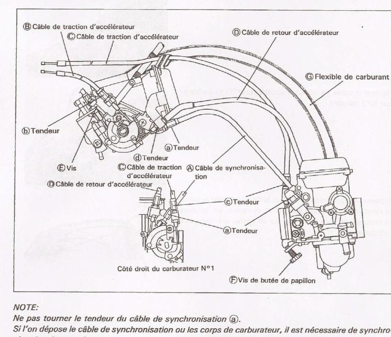 rupture performance moteur à 140 km/h - Page 2 M211