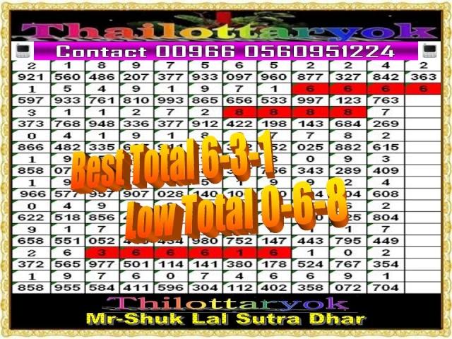 Mr-Shuk Lal 100% Tips 16-09-2015 56710