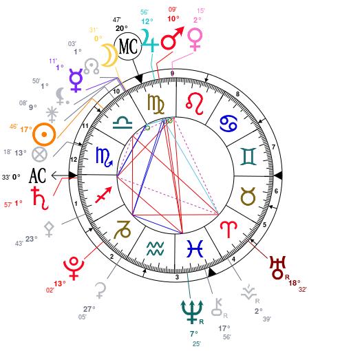 Vénus carré saturne - Page 2 Astrot13