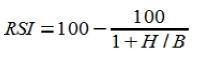 Relative Strength Index 13_san11