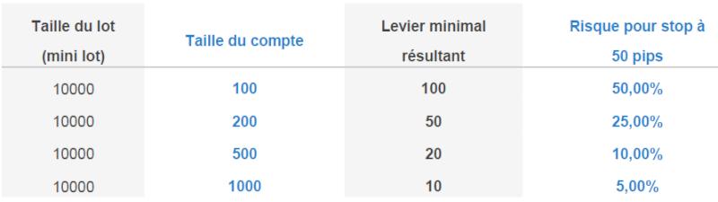 Le Money Management 32_min10