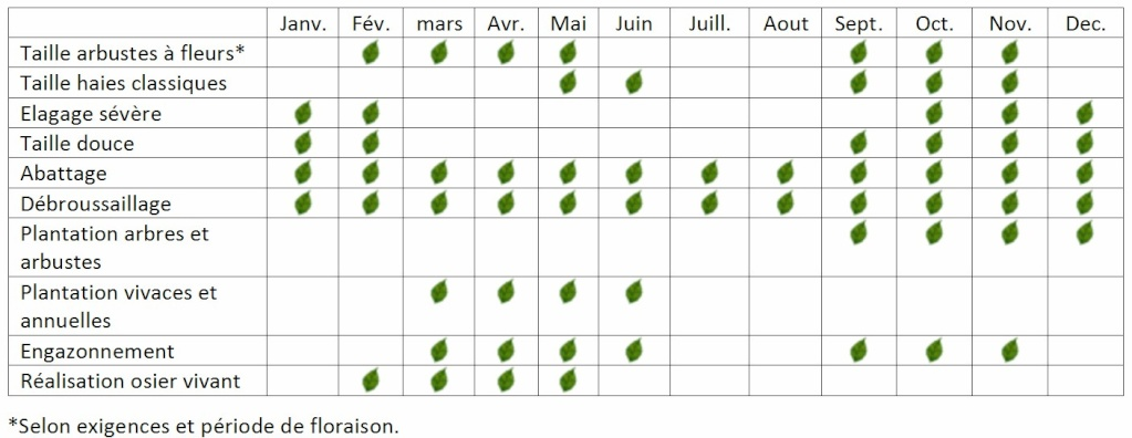 Calendrier pour taillage Calend11