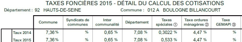 Taxe Foncière et Taxe d'habitation Taxes_10