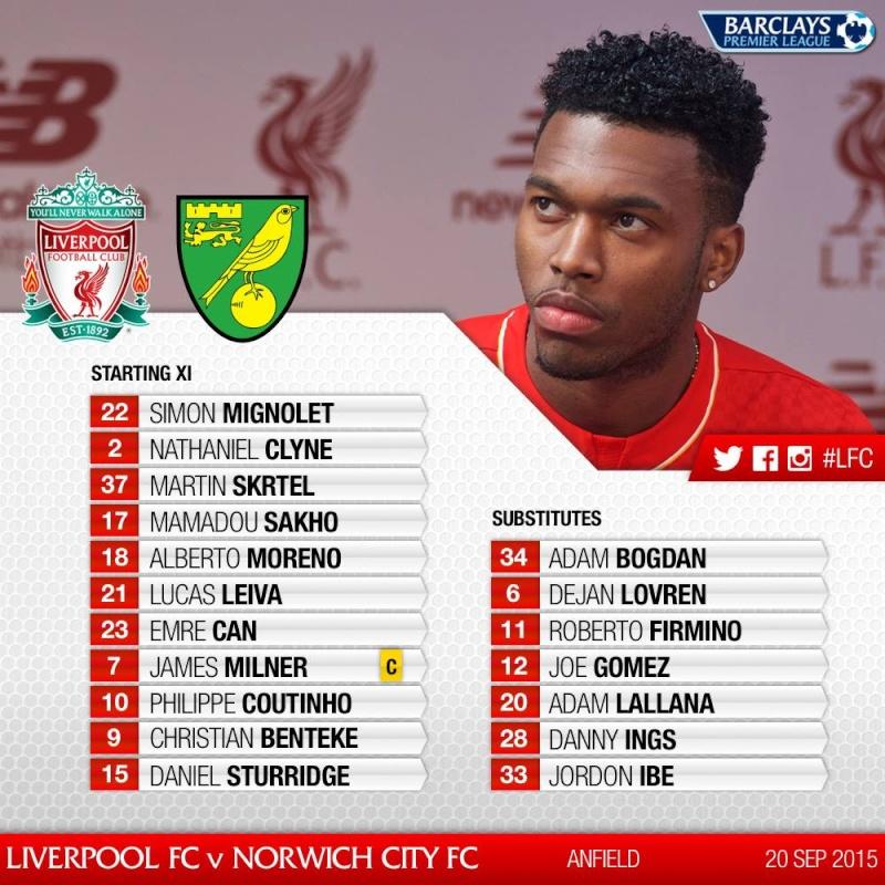 Liverpool vs. Norwich City 12045610