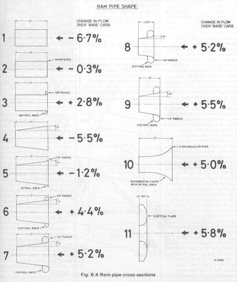 Den store teknik tråd - Page 2 Pipesh10