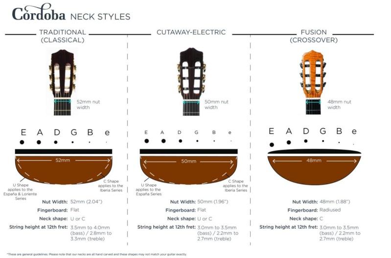 construction d une guitare blanca - Page 4 Captur10