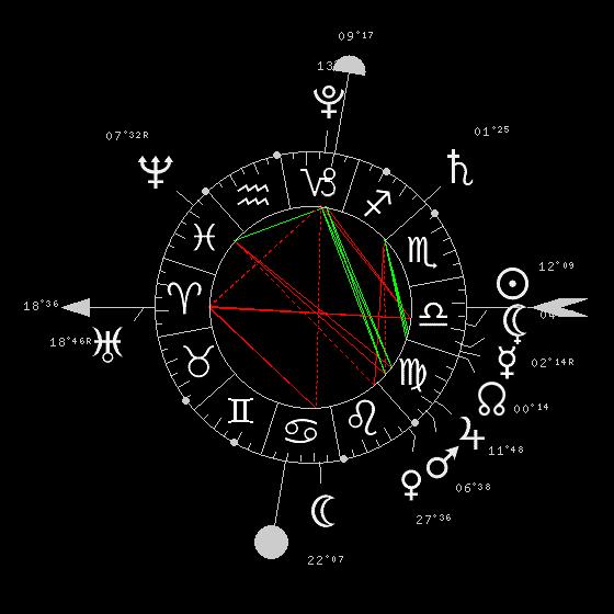 Uranus RS 2015 8566-911